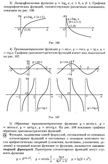 виды графиков функций с примерами