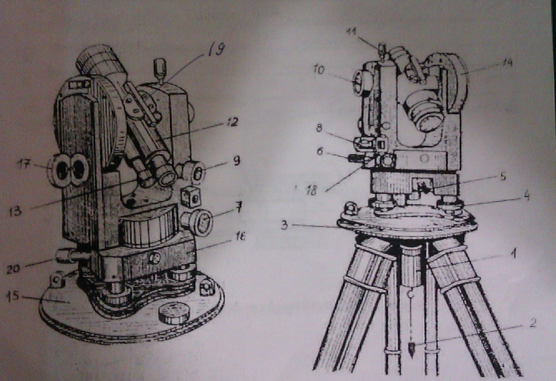 Геометрическая схема и основные части теодолита
