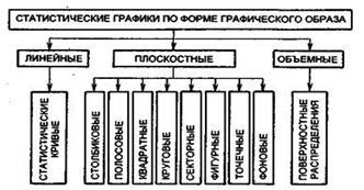История начинается с ранних карт и медицинских теорий.