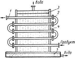 Схема оросительного теплообменника теплообменник водоводяной пластина
