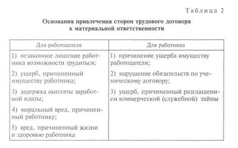 образец опись бухгалтерских документов при передаче дел
