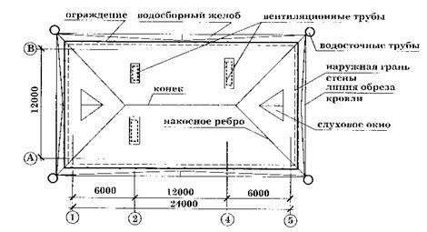 Výška parapety šikmej strechy