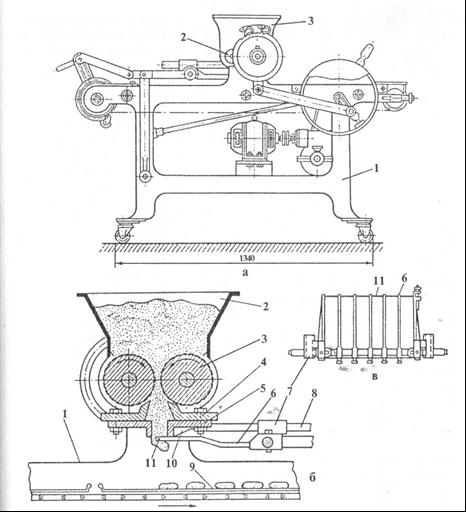 Формующая машина схема