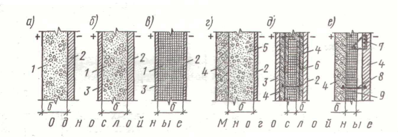 Заделка вертикальных швов теплой керамики
