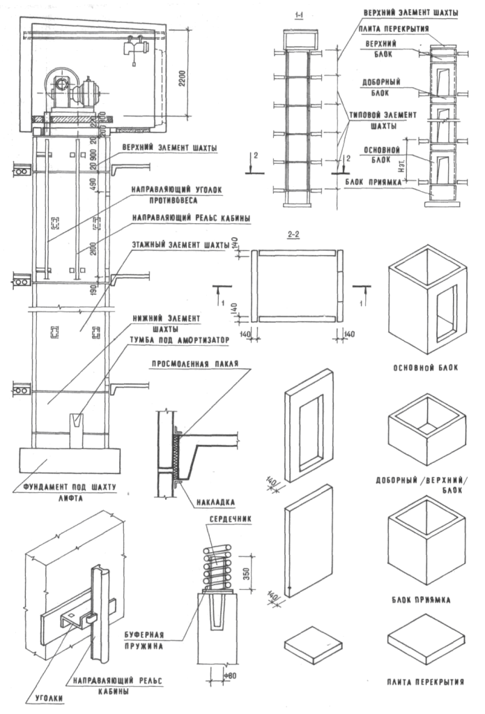Схема охраны шахты лифта
