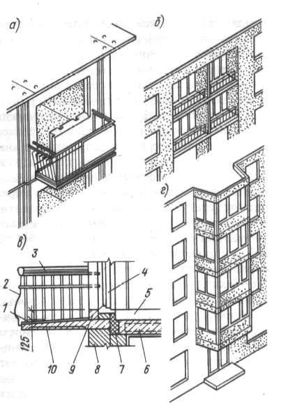 Гидроизоляция балкона над эркером..