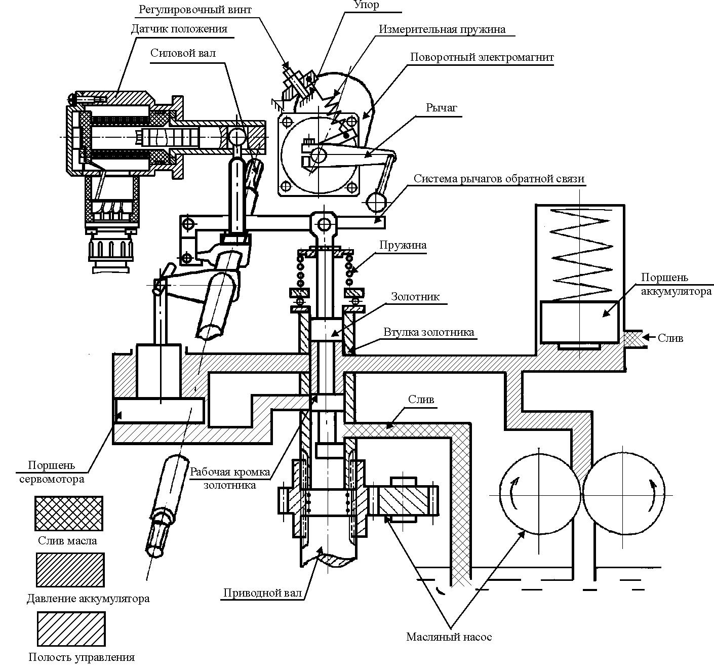 Схема регулятора частоты вращения фото 818