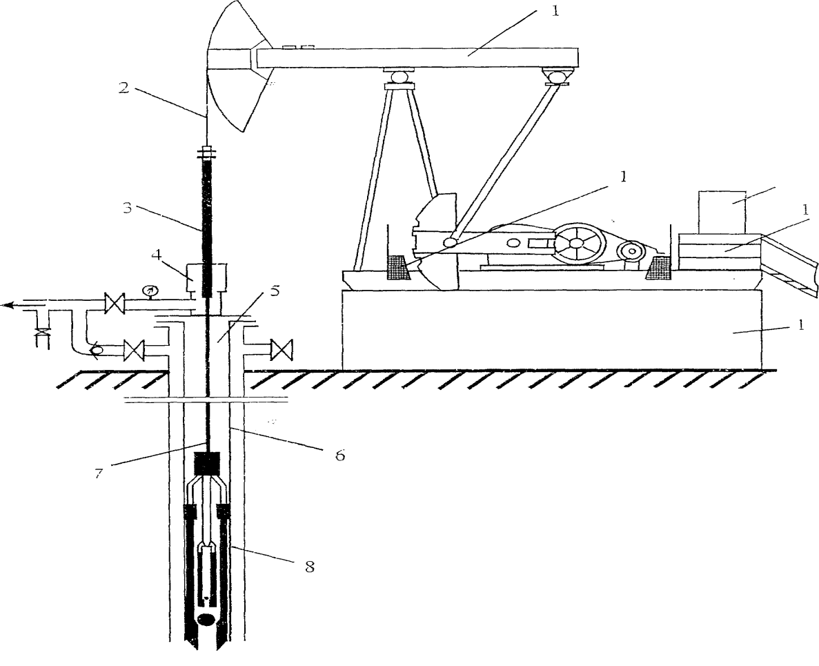 Эксплуатация скважин штанговыми скважинными насосными установками схема