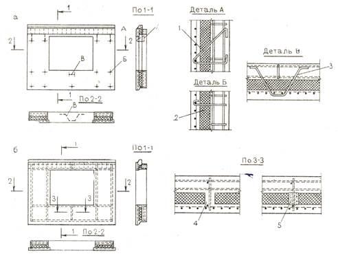 Железобетонные стеновые панели однослойные сварка ребристых плит