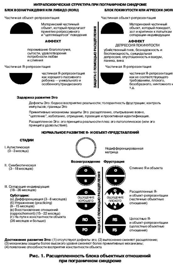 Структура личности по юнгу схема