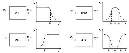 Схема нч rc фильтр