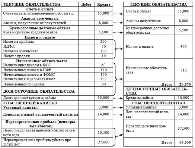Автотранспортное предприятие бухгалтерская отчетность ru бизнес идея фирмы по оказанию бухгалтерских услуг обновлено Февраль 11 бесплатные фирмы аудит годовой бухгалтерской отчетности консультации новичков в