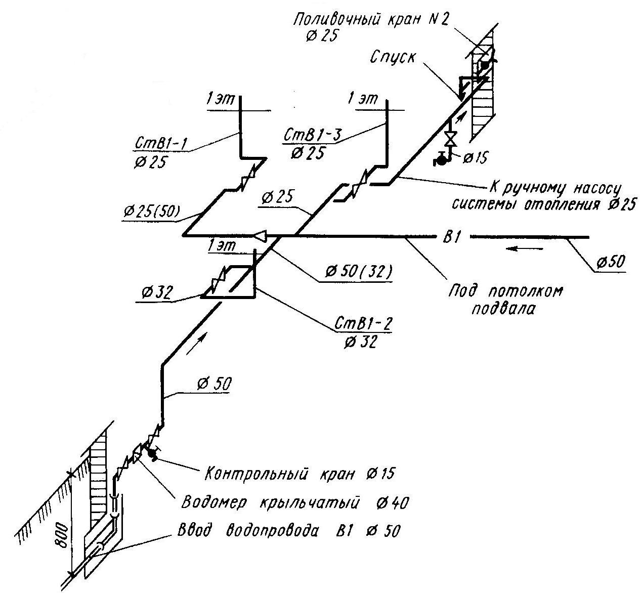 схема расположения канализации в 5 этажном доме