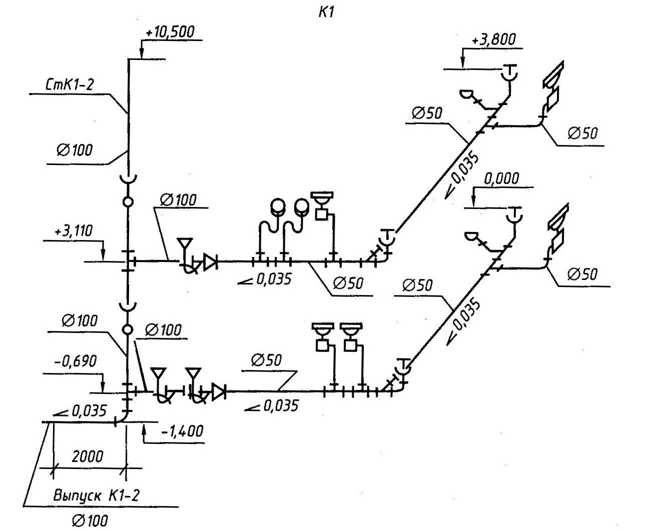 Схемы или чертежи трубопроводов