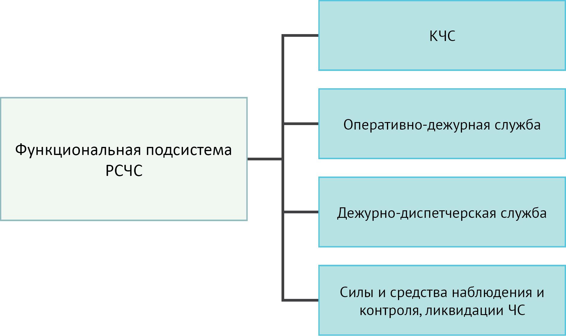 obyazannosti-chlenov-kchs