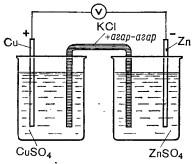 Схема гальванического элемента fe cu