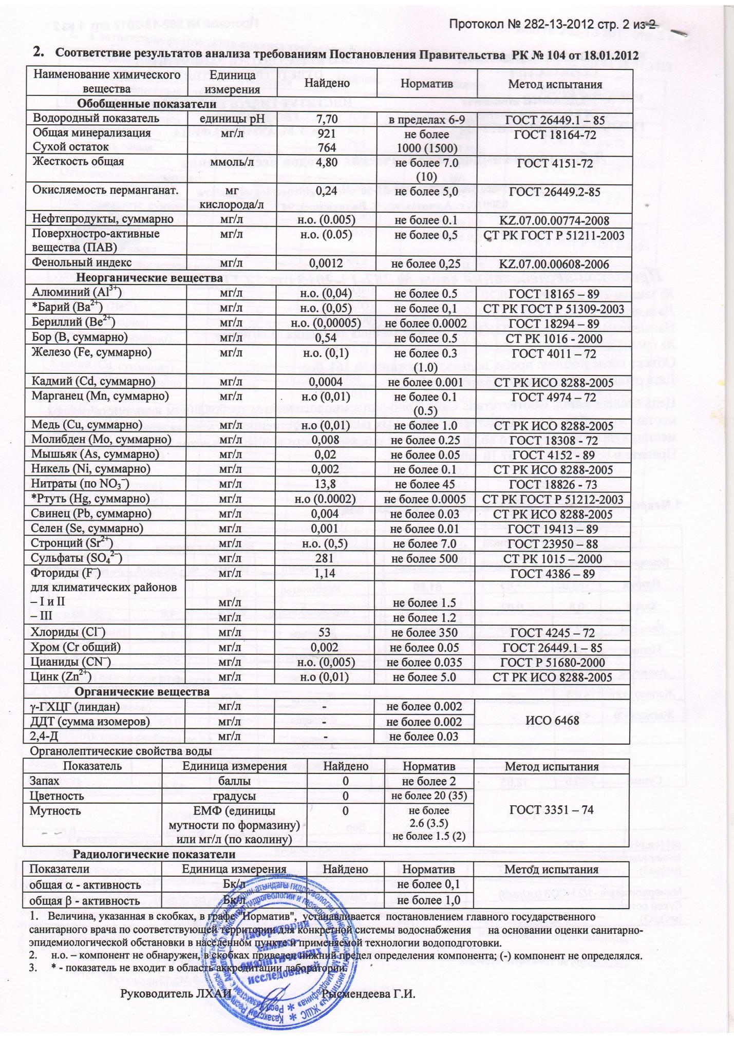 Химический анализ воды: методики проведения и цены. Где 26
