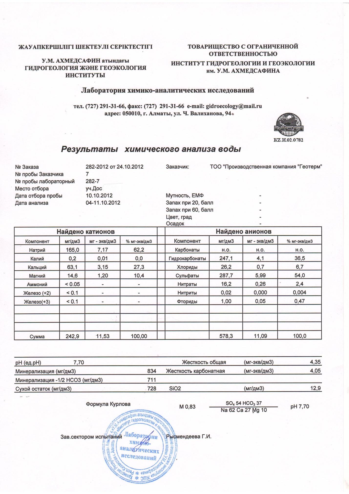 Химический анализ воды: методики проведения и цены. Где 33