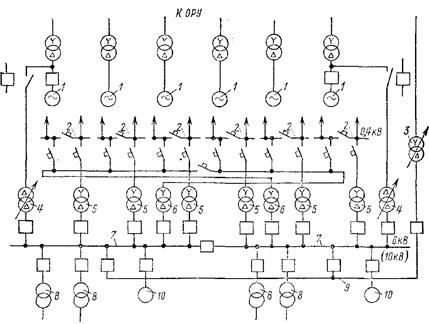 Схема подключения гэс