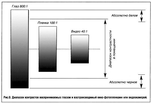 http://ok-t.ru/studopedia/baza16/1366605317368.files/image001.jpg