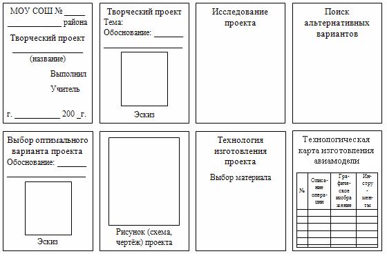 Как сделать правильно презентацию своего проекта