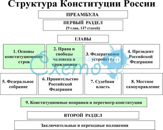 Схема оценки эффективности проекта фото 862