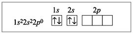 Схема строение атомов бериллия