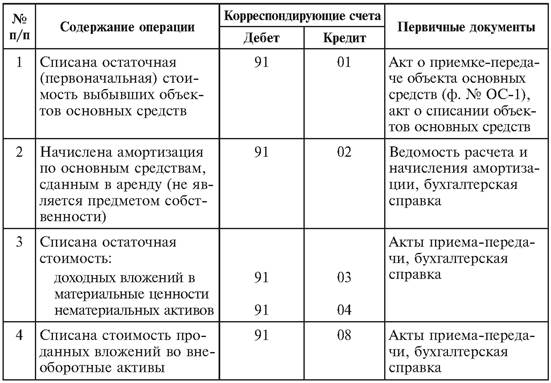 Ст 124 ук рф