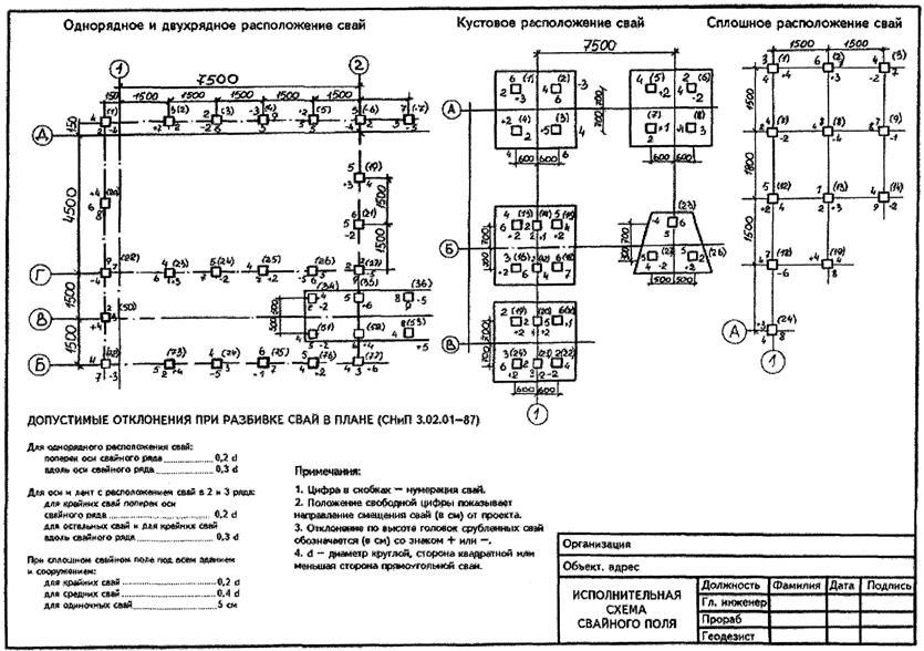 Исполнительная схема свайного поля автокад