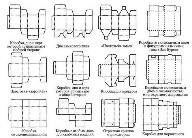 Коробочка из картона схемы