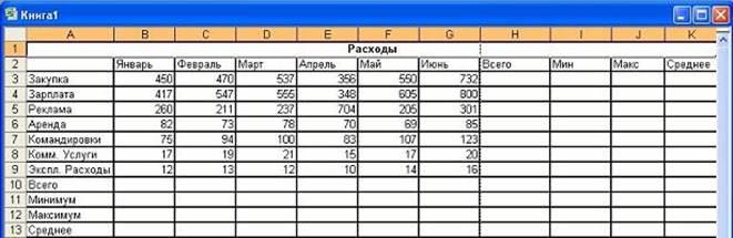 Анализ деятельности предприятия phpbb 2003