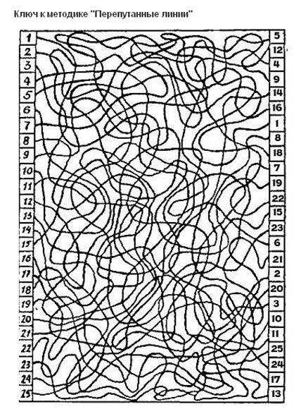 Бланк перепутанные линии