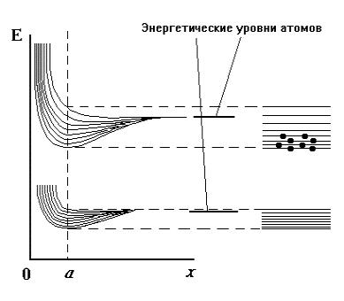 Вязание спицами рельефный столбик