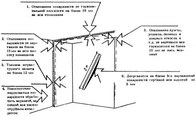 Материалы для отделки фасада офисов