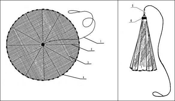 Кастинговая сеть своими руками инструкция 11