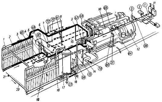 Устройство теплообменника тепловоза 2тэ 10м теплообменное устройство usb windows 7 лет
