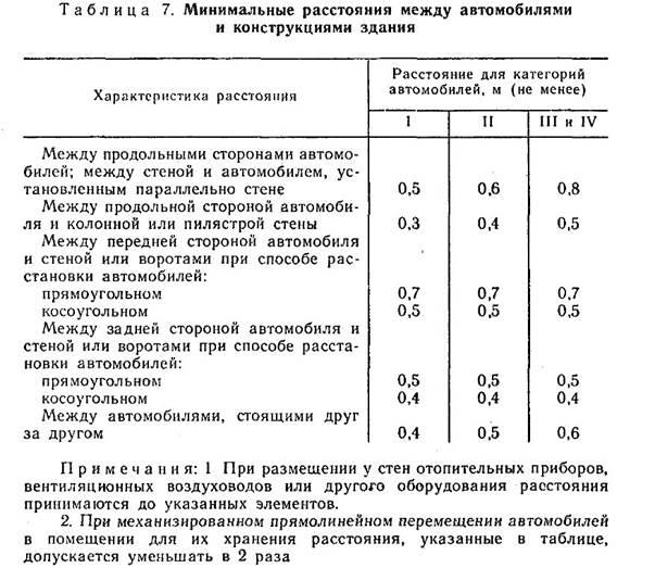 Инструкция По Охране Труда Для Мойщика-Уборщика Автомобилей