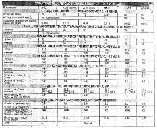 Подогреватель высокого давления ПВД-550-37-2,0 Ейск Паяный теплообменник HISAKA BX-30 Сыктывкар