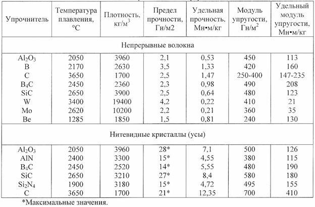 Абсорберы графитовые кожухотрубчатые Канск Уплотнения теплообменника Sondex S200 Обнинск