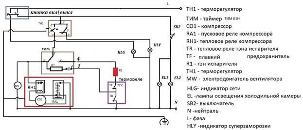 Эл. схема холодильника индезит ноу фрост