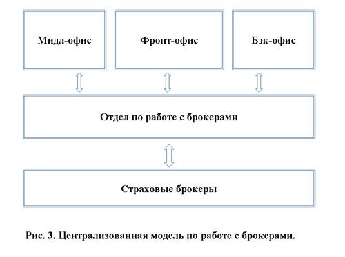 план продаж страхового агента образец - фото 9