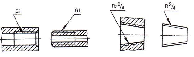 Конический маятник - тонкий однородный стержень длины l и массы