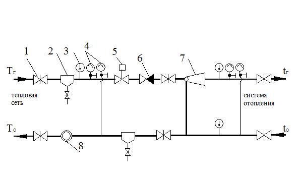 Тепловой узел схема теплового узла спецификация6