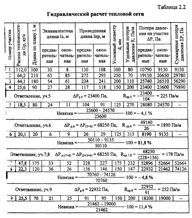 book Славянские съезды. XIX – XX