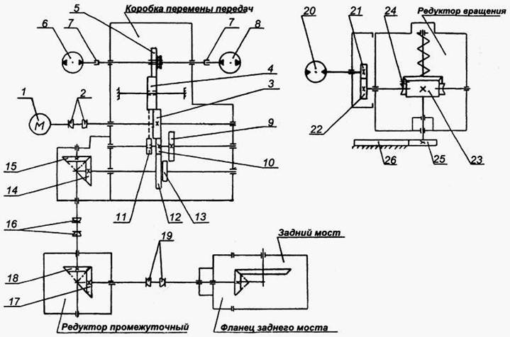 Iso 3952 Kinematic Diagrams Graphical Symbols