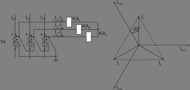 Схема соединения та в треугольник а реле в звезду