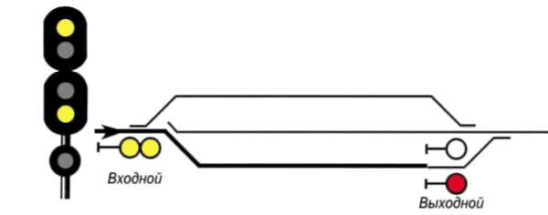 Что означает 1 желтый огонь подаваемый светофором