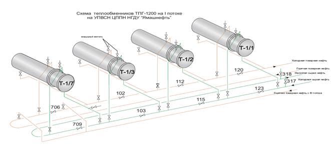 Теплообменник т-1/1 титул 351/3 теплообменник dx 143