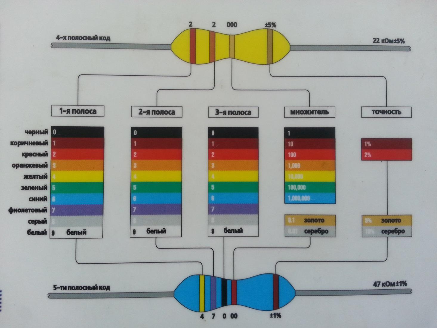 Мощность резистора на схеме 2 полосы