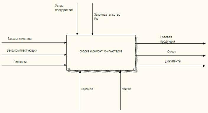 Контекстная диаграм реклама детских товаров б/у